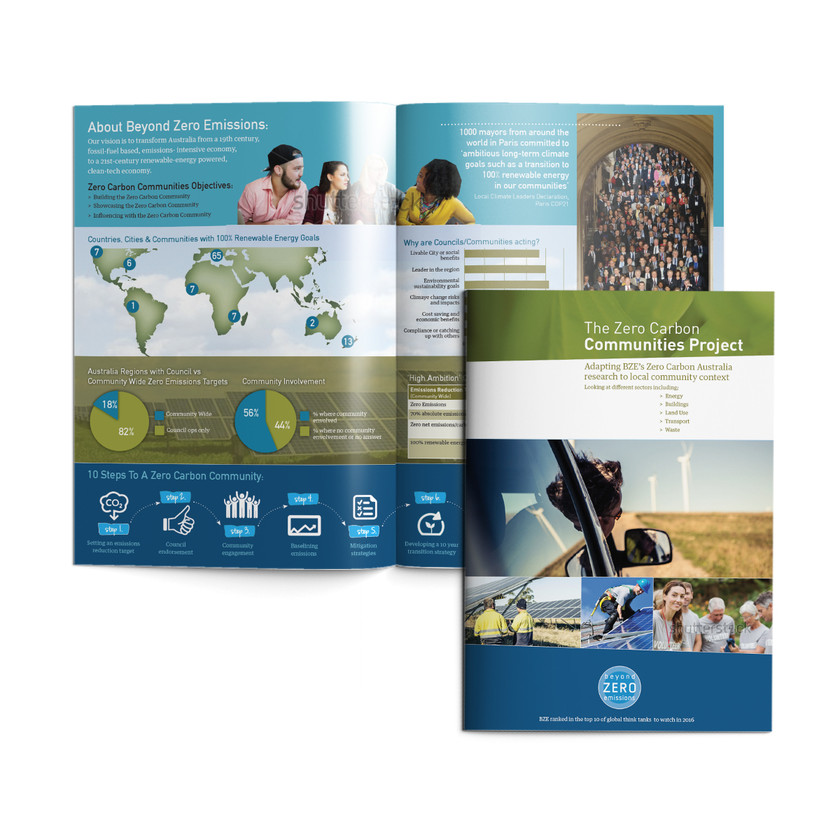 Corporate brochure design Canberra